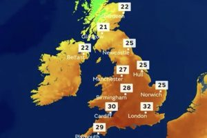 highs of 32 in london and the south today