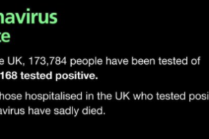 update on coronavirus covid19 testing in the uk